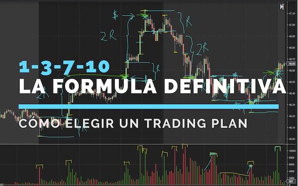 La fórmula para encontrar un trading plan que te funcione